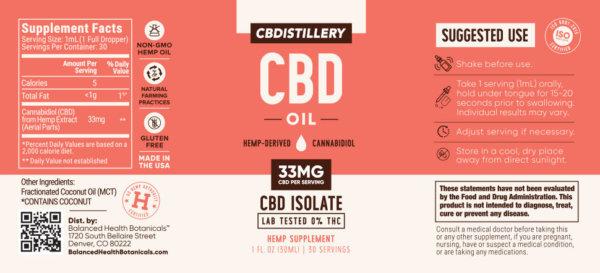 cbd flower wholesale